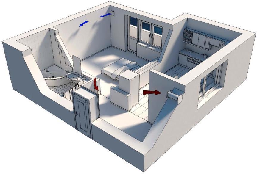 3D модель расстановки УВРК-50 в квартире