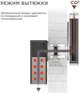 Как работает рекуператор в VAKIO LUMI при вытяжке (выдох)