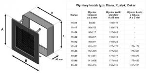 Фото чертежа и размера вентиляционной решетки Kratki 17x49 Оскар черная