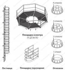 Опции для дымовых труб: лестницы, площадки осмотра, переходные площадки, оголовки с молниеотводом и анкерная группа