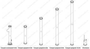 Секции самонесущей одноствольной дымовой трубы высотой 21 м, диаметр дымохода от 700 до 1400 мм