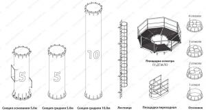 Секции самонесущей двухствольной дымовой трубы высотой 35 м, диаметр дымохода от 550 до 1600 мм