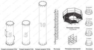 Секции самонесущей трехствольной дымовой трубы высотой 45 м, диаметр дымохода 1400 мм