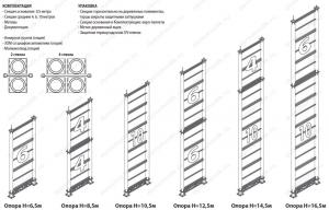 Комплектации несущих двухгранных опор на 6,5 м для дымоходов котельных