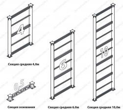 Несущая двухгранная опора 6,5 м для дымовых труб состоит из секций