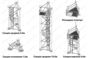 Устройство фермы 35 м из секций для дымохода котельной