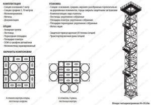 Варианты компоновки, комплектация, опции и упаковка 35 метровой четырехгранной фермы для опоры дымовой трубы