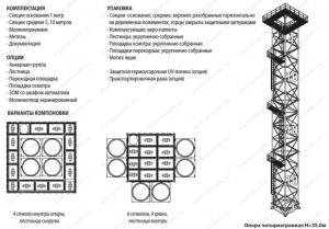 Варианты компоновки, комплектация, опции и упаковка 40 метровой четырехгранной фермы для опоры дымовой трубы