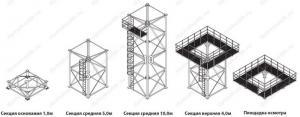 Купить четырехгранную ферму дымовой трубы высотой 45 м, цена от производителя
