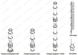 Купить круглую несущую мачту высотой 9 м для дымовой трубы котельной у производителя