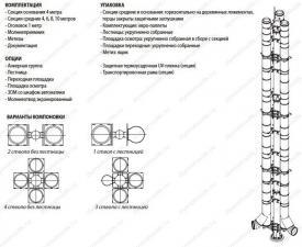 Варианты компоновки, комплектация, опции и упаковка 21 м несущей круглой мачты дымовой трубы
