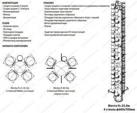 Варианты компоновки, комплектация, опции и упаковка 25 м несущей круглой мачты дымовой трубы
