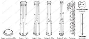 Комплектующие для многогранной несущей мачты высотой 15 м секции лестница крепление