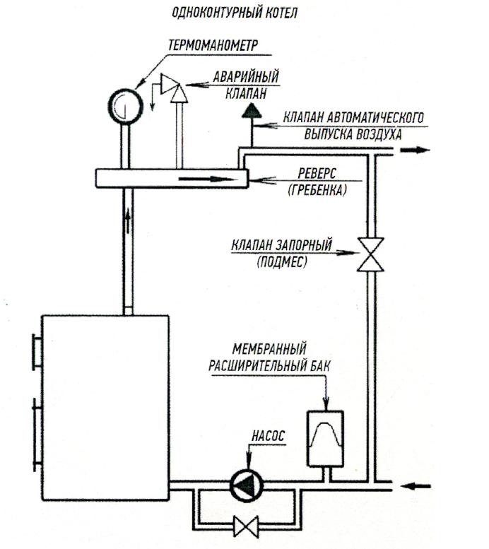 Схема монтажа газогенераторного котла на дровах Гейзер ПК-800