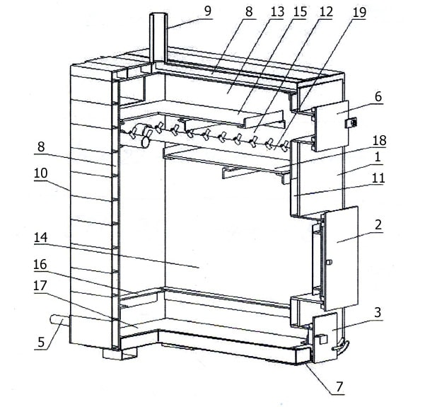 Схема устройства промышленного пиролизного котла Гейзер 100 кВт