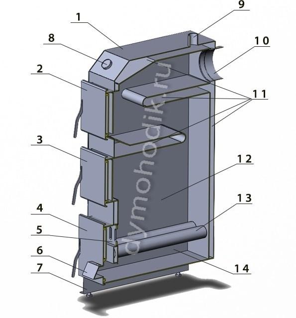 Устройство котла длительного горения на угле Гейзер ЭКСТРА 13 кВт